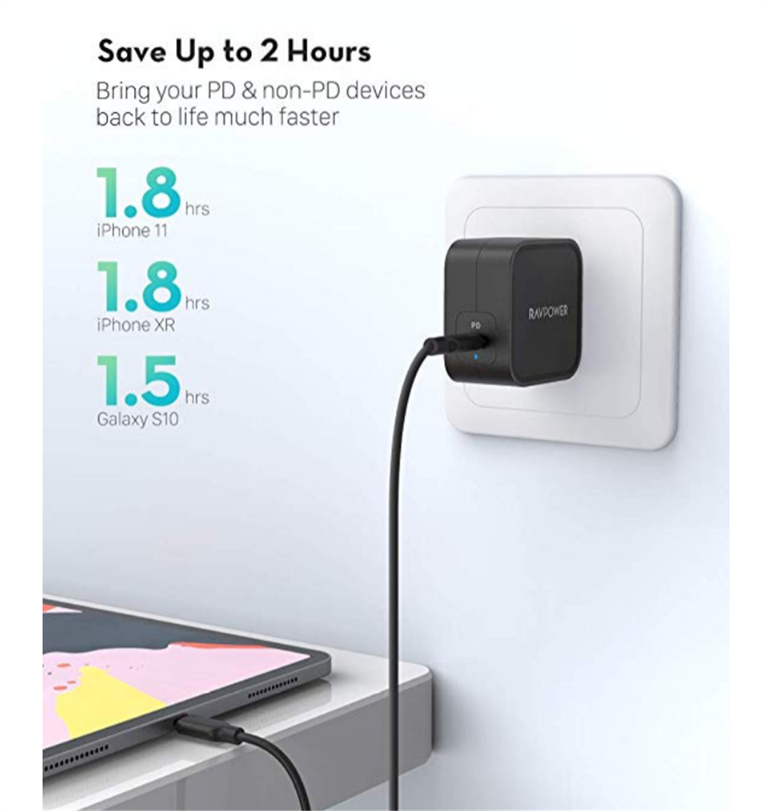 Amazon – RAVPower 61W GaN PD USB-C 3.0 Foldable Wall Charger Only $25.99, Reg $35.99 + Free Shipping!