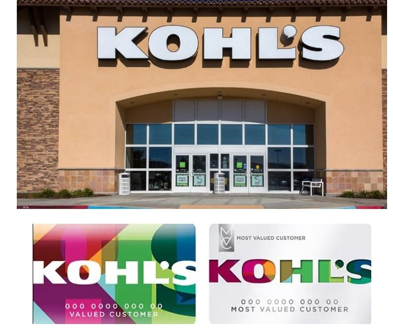 Kohl's Cardholders Save an Additional 30% Off Entire Purchase + $10 Off $50 + Free Shipping!